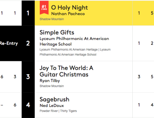 Lyceum Philharmonic is No. 2 New Classical Billboard Artist!
